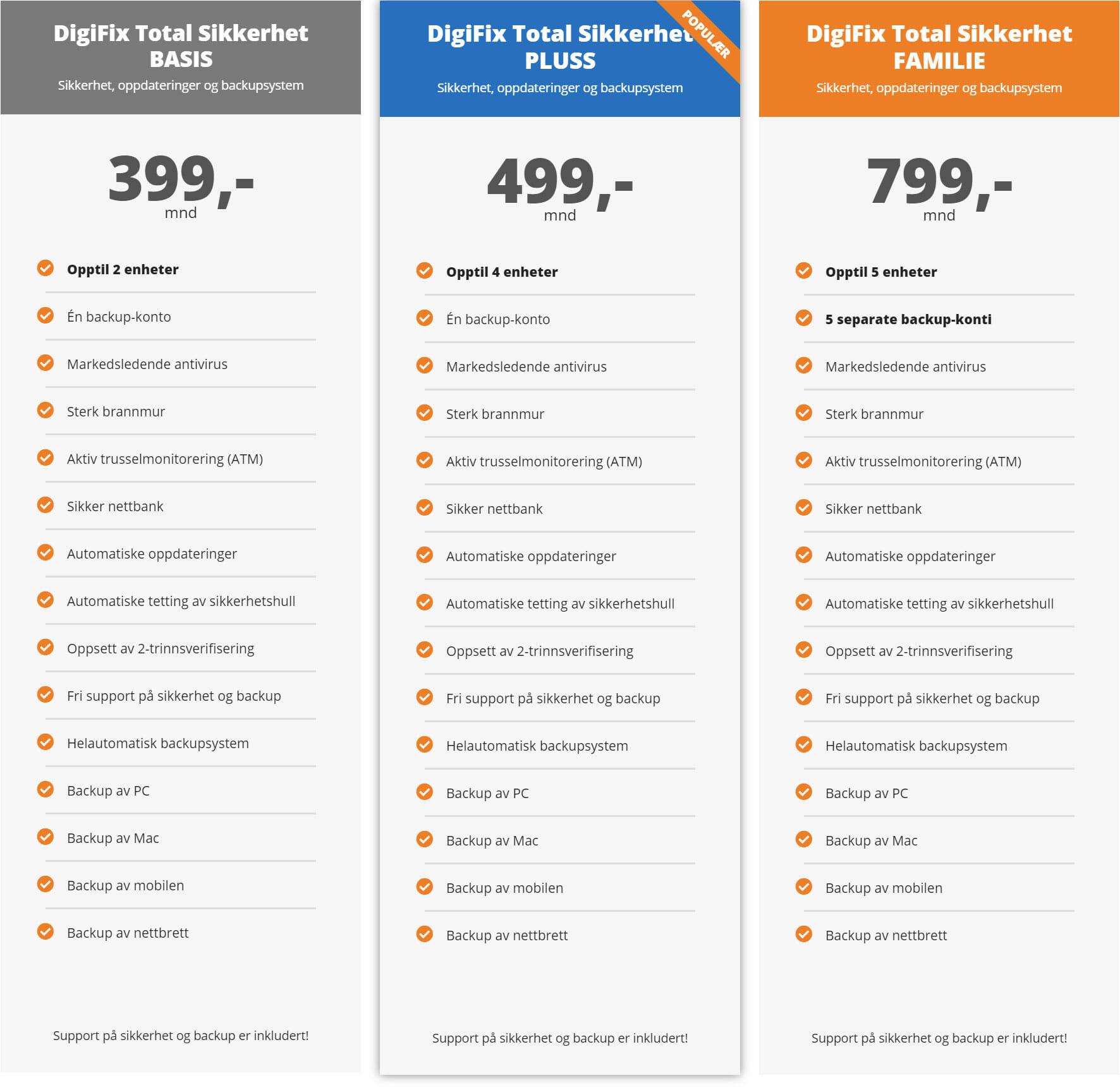 Tabell som viser oversikt over Sikkerhets-avtaler